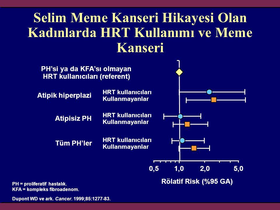 Selim Meme Kanseri Hikayesi Olan Kadınlarda HRT Kullanımı ve Meme Kanseri PH'si ya da KFA'sı olmayan HRT kullanıcıları (referent) Rölatif Risk (%95 GA