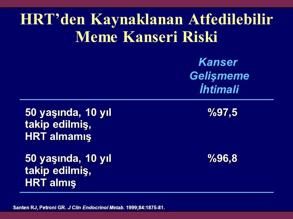 HRT'den Kaynaklanan Atfedilebilir Meme Kanseri Riski 50 yaşında, 10 yıl takip edilmiş, HRT almamış 50 yaşında, 10 yıl takip edilmiş, HRT almış Kanser