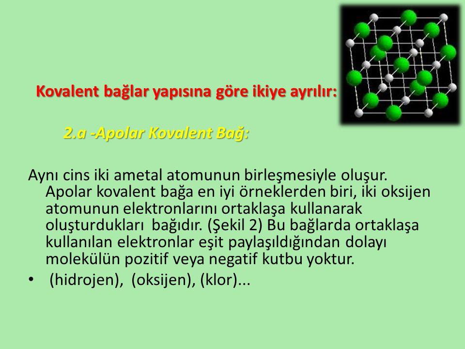 Kovalent bağlar yapısına göre ikiye ayrılır: Kovalent bağlar yapısına göre ikiye ayrılır: 2.a -Apolar Kovalent Bağ: 2.a -Apolar Kovalent Bağ: Aynı cin