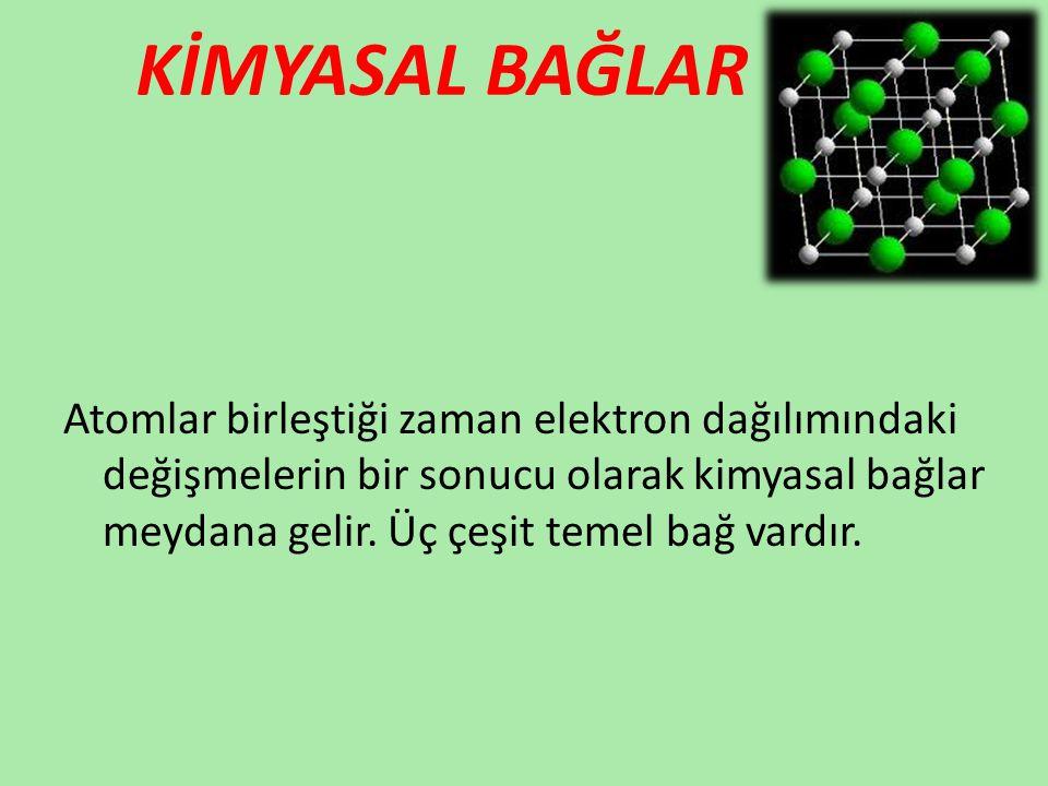 Atomlar birleştiği zaman elektron dağılımındaki değişmelerin bir sonucu olarak kimyasal bağlar meydana gelir. Üç çeşit temel bağ vardır.