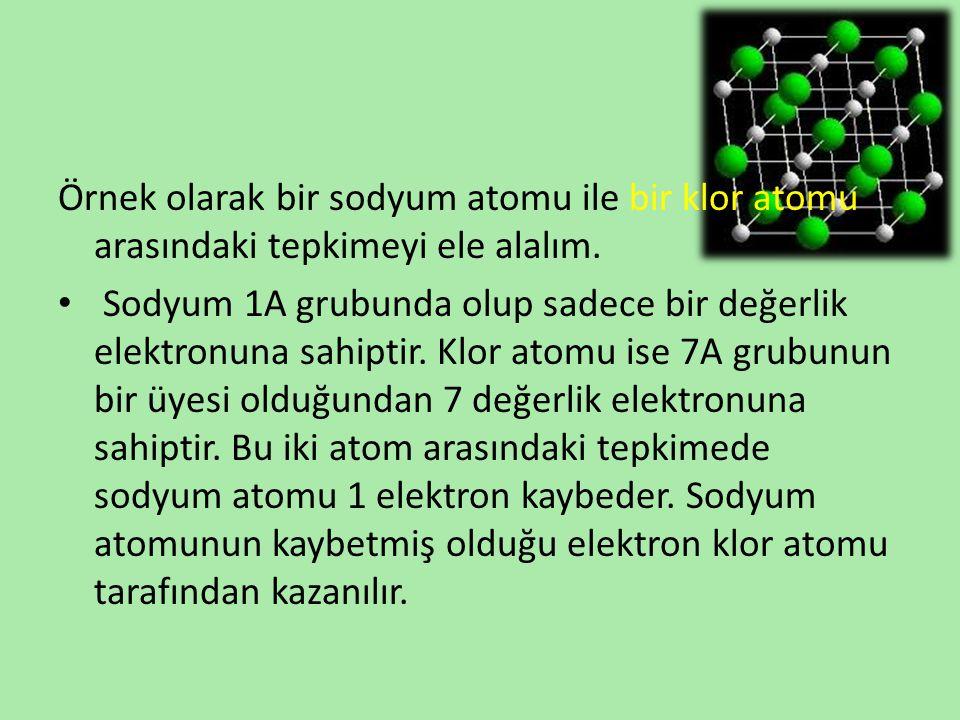 Örnek olarak bir sodyum atomu ile bir klor atomu arasındaki tepkimeyi ele alalım. Sodyum 1A grubunda olup sadece bir değerlik elektronuna sahiptir. Kl