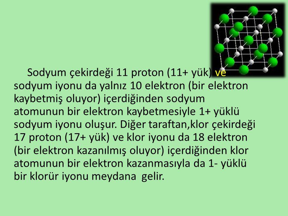 Bir molekülün hidrojen atomu ve diğer bir molekülün elektronegatif elementinde bulunan paylaşılmamış elektron çifti birbirini çekerek bir hidrojen bağı oluşturur.