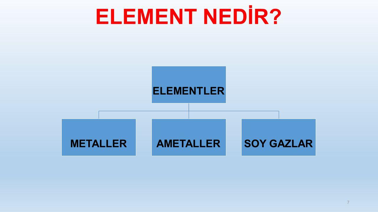 ELEMENT NEDİR? ELEMENTLER METALLERAMETALLERSOY GAZLAR 7