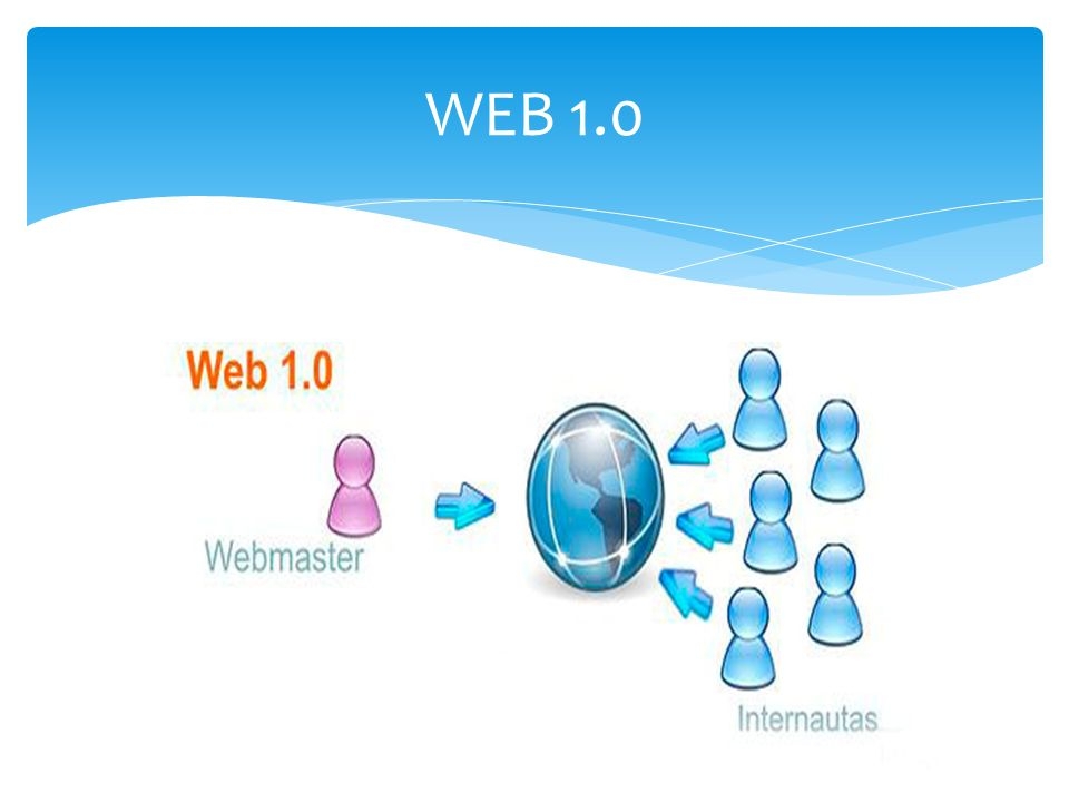 o http://www.academia.edu/682014/Anlamsal_Web_Web_3.0_ve_On tolojilerine_Genel_Bir_Bak%C4%B1%C5%9F o http://www.meander.com.tr/web-3-0-geliyor-geldi-o-da-ne.html http://www.meander.com.tr/web-3-0-geliyor-geldi-o-da-ne.html o http://www.slideshare.net/zyagmur/web-20-5465813 http://www.slideshare.net/zyagmur/web-20-5465813 o http://www.bing.com/images/search?q=istanbul+bo%C4%9Faz%C4%B 1&go=G%C3%B6nder&qs=n&form=QBIR&pq=istanbul+bo%C4%9Faz% C4%B1&sc=8-15&sp=- 1&sk=#view=detail&id=DC0F7EC9C48E6CEA69C0A48B8A5BFA9F24 8D15BE&selectedIndex=3 http://www.bing.com/images/search?q=istanbul+bo%C4%9Faz%C4%B 1&go=G%C3%B6nder&qs=n&form=QBIR&pq=istanbul+bo%C4%9Faz% C4%B1&sc=8-15&sp=- 1&sk=#view=detail&id=DC0F7EC9C48E6CEA69C0A48B8A5BFA9F24 8D15BE&selectedIndex=3  http://www.onuryilmaz.net/internet-web-3-0-ile-ucusa-geciyor/ http://www.onuryilmaz.net/internet-web-3-0-ile-ucusa-geciyor/  http://www.uludagsozluk.com/k/web-3-0/ http://www.uludagsozluk.com/k/web-3-0/  http://www.bilgisayararizatamir.com/2013/02/web-30-nedir-ne-ise- yarar-hakkinda.html Kaynakça