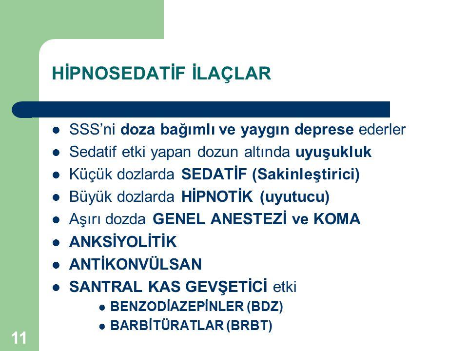 11 HİPNOSEDATİF İLAÇLAR SSS'ni doza bağımlı ve yaygın deprese ederler Sedatif etki yapan dozun altında uyuşukluk Küçük dozlarda SEDATİF (Sakinleştiric