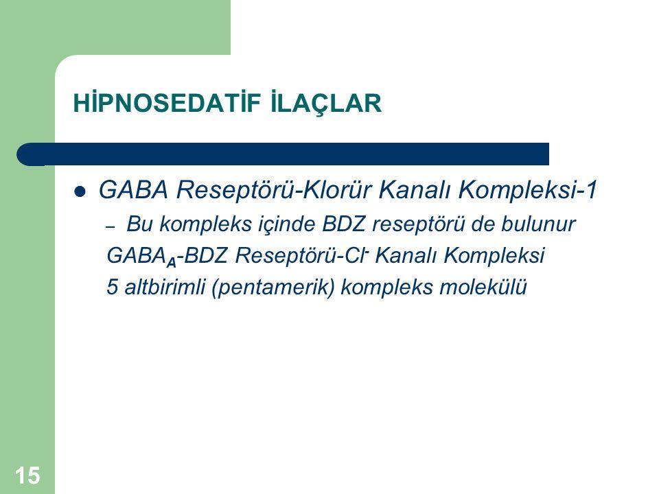 15 HİPNOSEDATİF İLAÇLAR GABA Reseptörü-Klorür Kanalı Kompleksi-1 – Bu kompleks içinde BDZ reseptörü de bulunur GABA A -BDZ Reseptörü-Cl - Kanalı Kompl