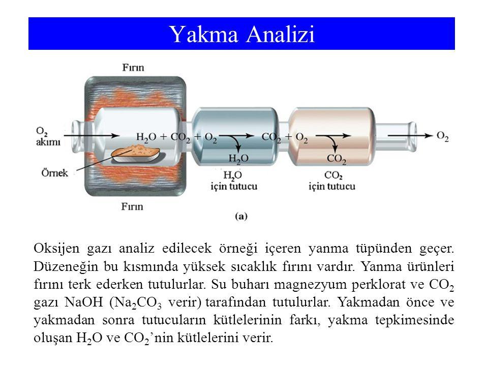 Yakma Analizi Oksijen gazı analiz edilecek örneği içeren yanma tüpünden geçer. Düzeneğin bu kısmında yüksek sıcaklık fırını vardır. Yanma ürünleri fır