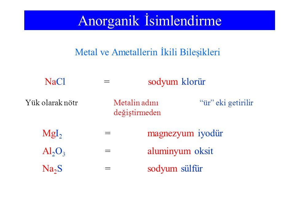 """Anorganik İsimlendirme Metal ve Ametallerin İkili Bileşikleri NaCl=sodyum klorür Metalin adını değiştirmeden """"ür"""" eki getirilirYük olarak nötr MgI 2 ="""