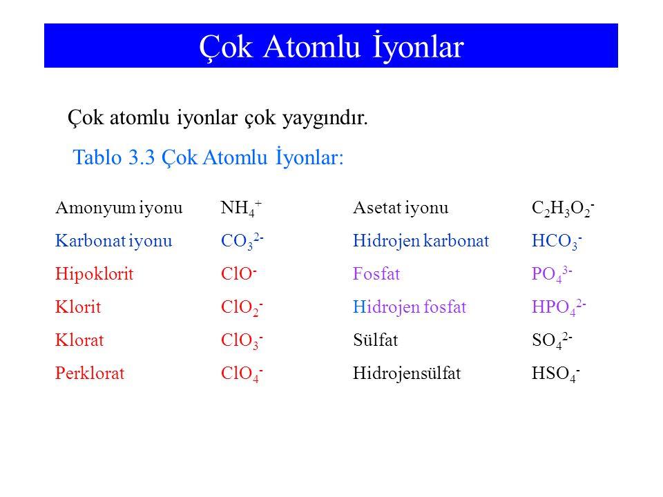 Çok Atomlu İyonlar Çok atomlu iyonlar çok yaygındır. Tablo 3.3 Çok Atomlu İyonlar: Amonyum iyonuNH 4 + Asetat iyonuC 2 H 3 O 2 - Karbonat iyonuCO 3 2-
