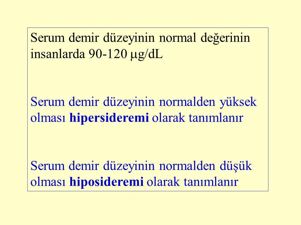 Serum demir düzeyinin normal değerinin insanlarda 90-120  g/dL Serum demir düzeyinin normalden yüksek olması hipersideremi olarak tanımlanır Serum de