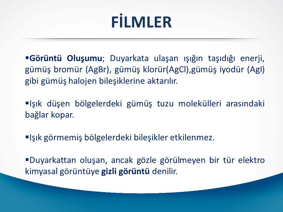 FİLMLERİN SINIFLANDIRILMASI Yavaş filmler : ( 16-40 ASA ) Poz zamanı genişliği en az olan filmlerdir.