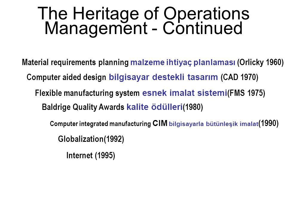 The Heritage of Operations Management - Continued Material requirements planning malzeme ihtiyaç planlaması (Orlicky 1960) Computer aided design bilgi