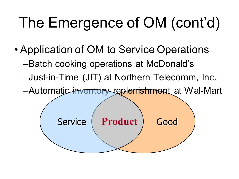 Good The Emergence of OM (cont'd) Application of OM to Service Operations –Batch cooking operations at McDonald's –Just-in-Time (JIT) at Northern Telecomm, Inc.