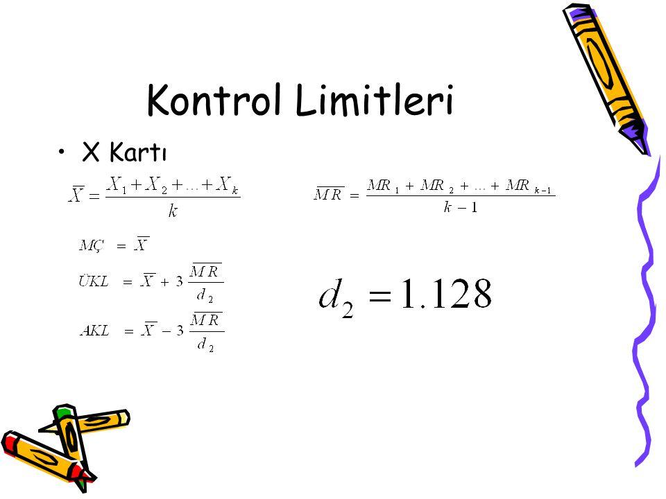 Kontrol Limitleri X Kartı