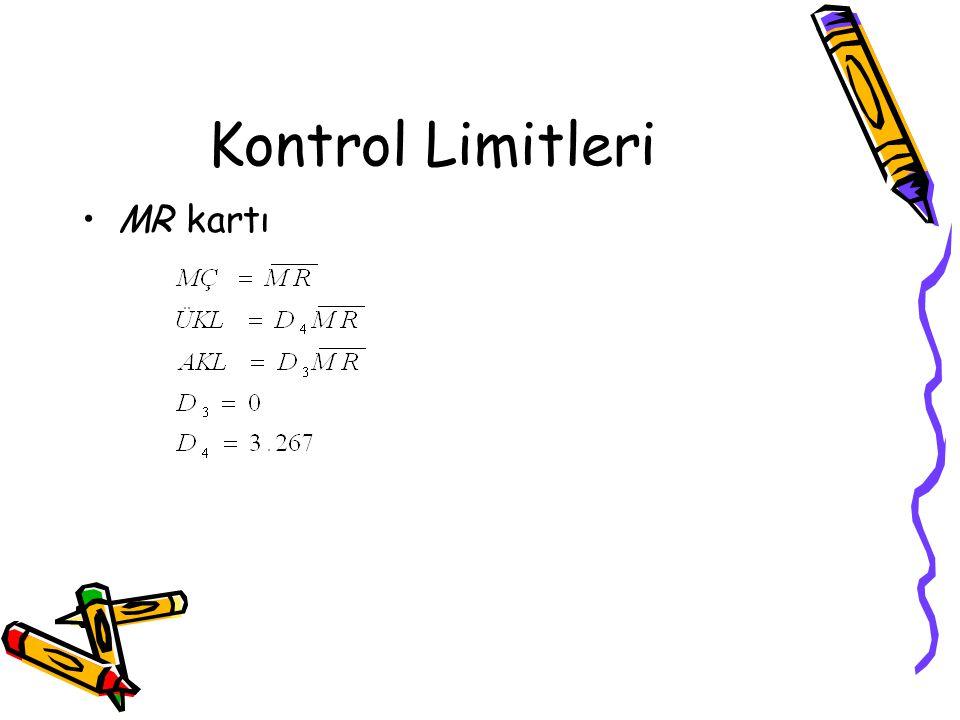 Kontrol Limitleri MR kartı