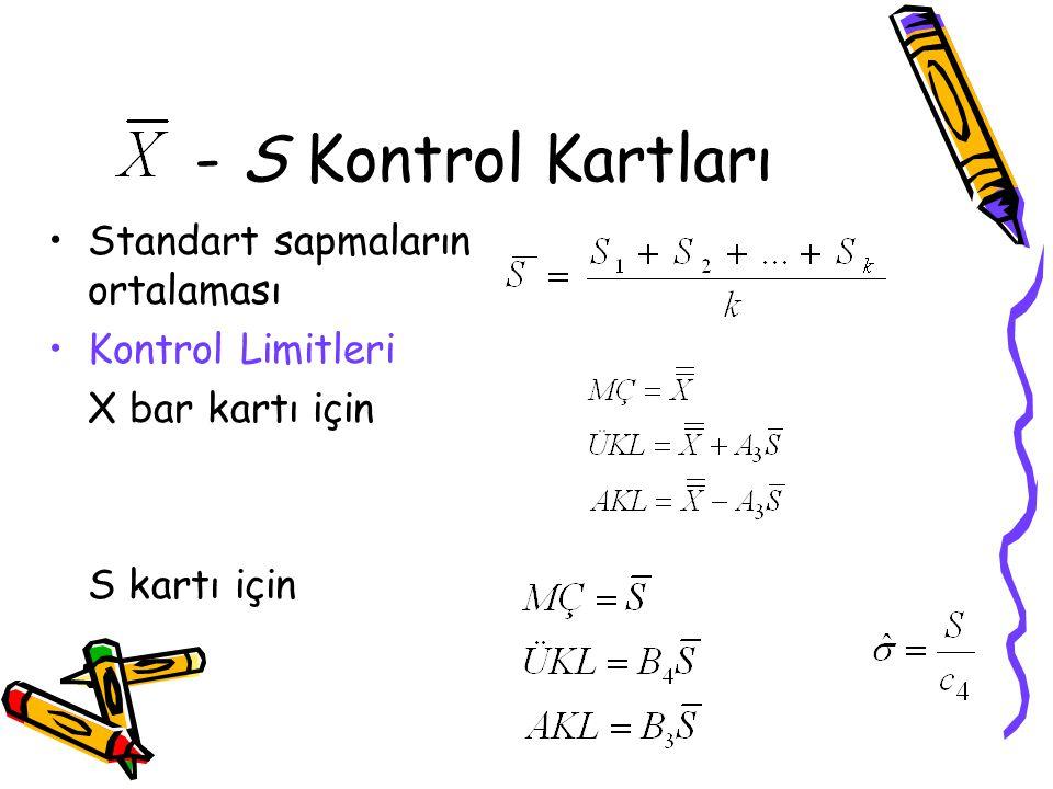 - S Kontrol Kartları Standart sapmaların ortalaması Kontrol Limitleri X bar kartı için S kartı için