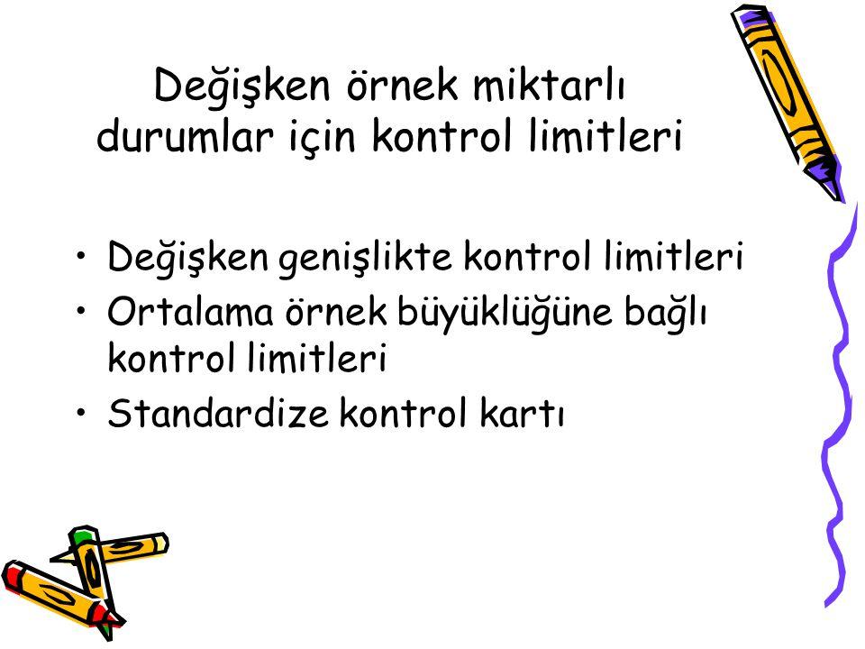 Değişken örnek miktarlı durumlar için kontrol limitleri Değişken genişlikte kontrol limitleri Ortalama örnek büyüklüğüne bağlı kontrol limitleri Standardize kontrol kartı