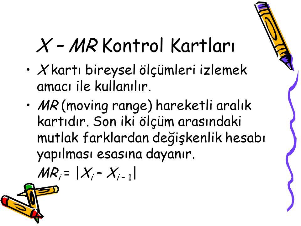 X – MR Kontrol Kartları X kartı bireysel ölçümleri izlemek amacı ile kullanılır.