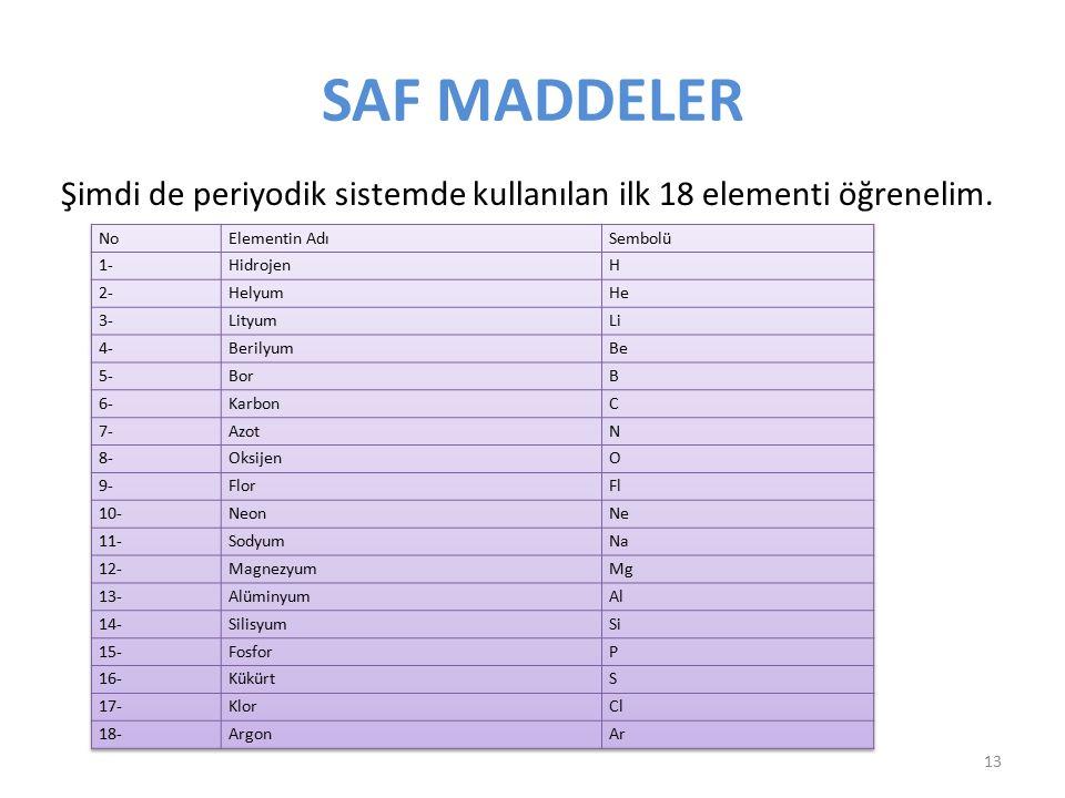 SAF MADDELER Şimdi de periyodik sistemde kullanılan ilk 18 elementi öğrenelim. 13