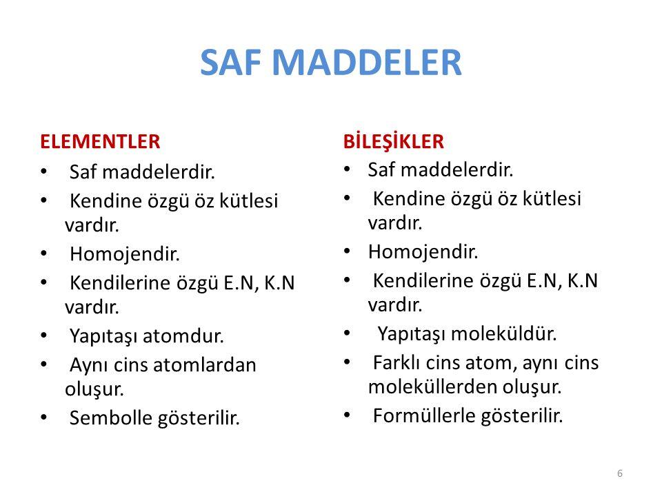 SAF MADDELER Doğru mudur yanlış mıdır.1-) Bütün elementlerin sembolü tek harflidir.