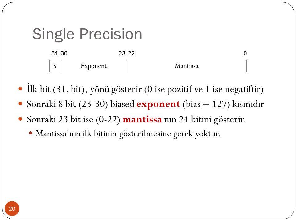 Single Precision 20 İ lk bit (31.