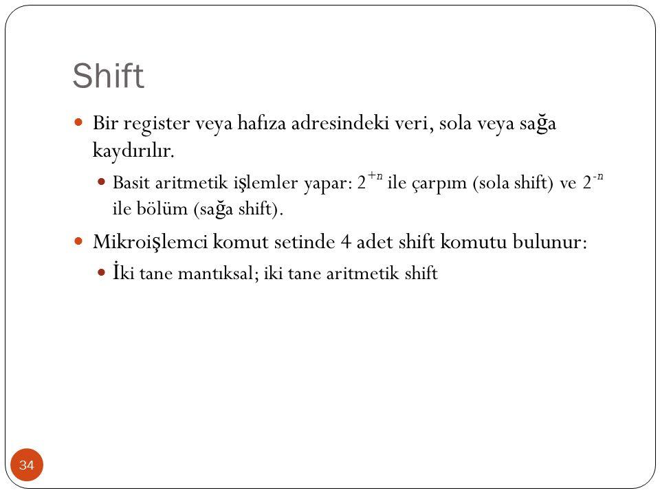 Shift 34 Bir register veya hafıza adresindeki veri, sola veya sa ğ a kaydırılır.