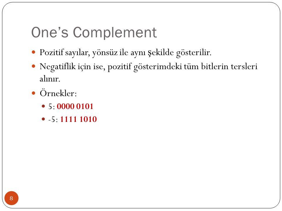 One's Complement 8 Pozitif sayılar, yönsüz ile aynı ş ekilde gösterilir.