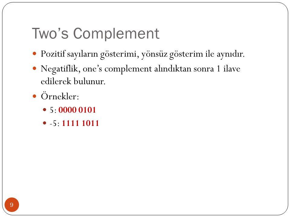 Two's Complement 9 Pozitif sayıların gösterimi, yönsüz gösterim ile aynıdır.