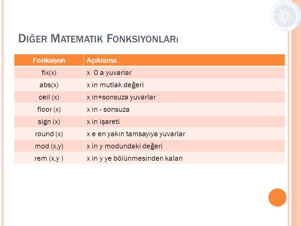 D IĞER M ATEMATIK F ONKSIYONLARı FonksiyonAçıklama fix(x)x 0 a yuvarlar abs(x)x in mutlak değeri ceil (x)x in+sonsuza yuvarlar floor (x)x in - sonsuza