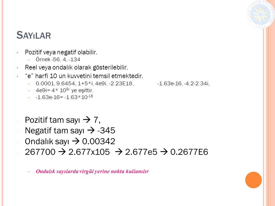 DEĞİŞKEN DEĞERİNİ EKRANDA GÖRÜNTELEMEME >> x = 41 ; >> y = 15 ; >> z = -5; >> t = 23; >> sonuc = (x+y)/(z+t) sonuc = 3.1111 Bir değişkeni veya komut sonucunu görüntülemek istemiyorsanız, değişken tanımından veya komut sözdiziminden sonra noktalı virgül ( ; ) karakterini kullanınız.