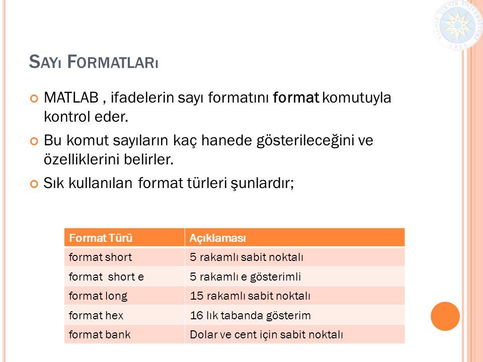 S AYı F ORMATLARı MATLAB, ifadelerin sayı formatını format komutuyla kontrol eder. Bu komut sayıların kaç hanede gösterileceğini ve özelliklerini beli