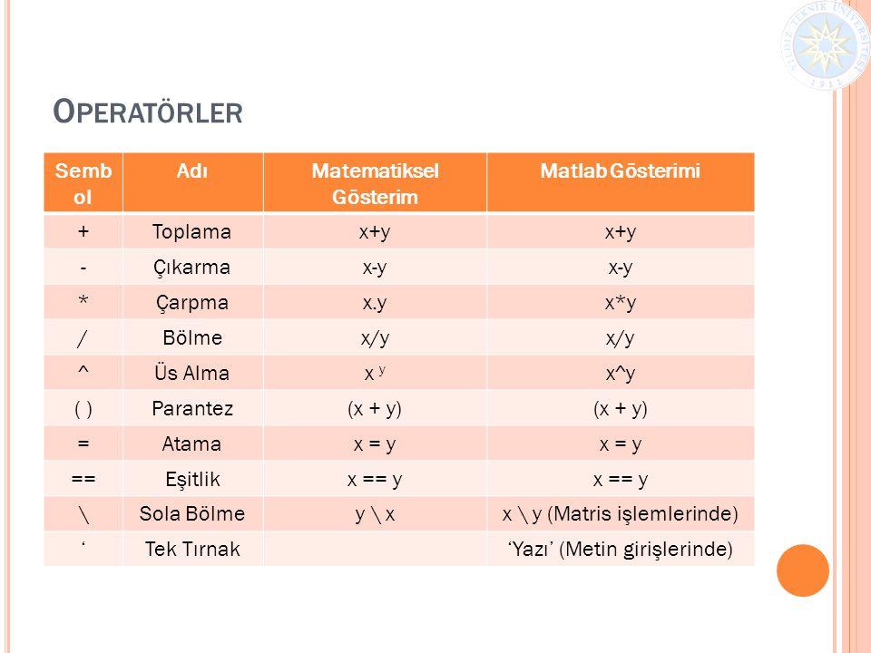 ARİTMETİK İŞLEMLER MATLAB ta aritmetik işlemlerde öncelik sırası aşağıdaki tabloda gösterildiği gibidir.