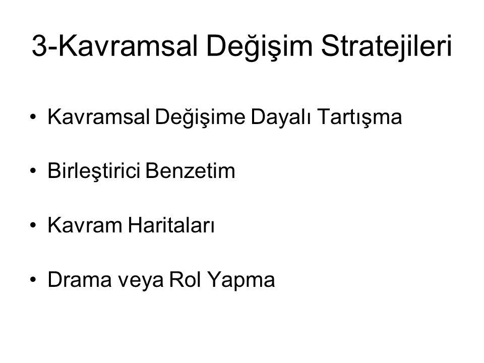 3-Kavramsal Değişim Stratejileri Kavramsal Değişime Dayalı Tartışma Birleştirici Benzetim Kavram Haritaları Drama veya Rol Yapma