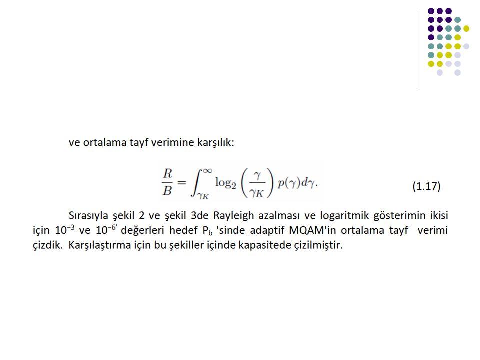 Logaritmik gösterim içinde ortalama tayf etkisi iσ = 8dB