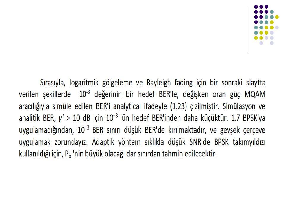 Logaritmik gölgeleme için BER (6 Bölge) Rayleigh Fading için BER (5 Bölge)