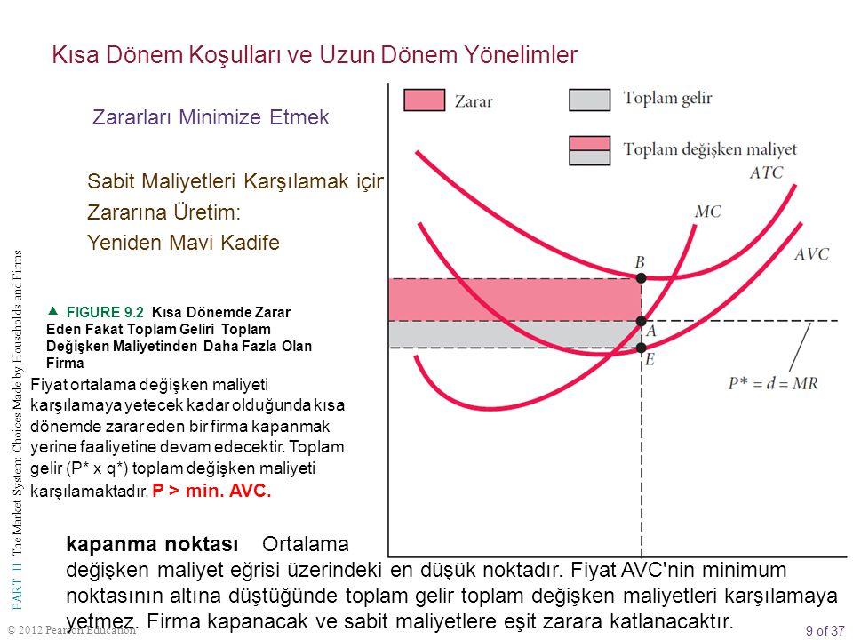 9 of 37 PART II The Market System: Choices Made by Households and Firms © 2012 Pearson Education Kısa Dönem Koşulları ve Uzun Dönem Yönelimler Zararla