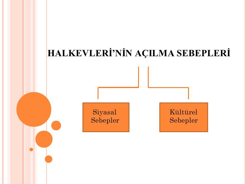 SİYASAL SEBEPLER A.Türkiye'nin bütünlüğünü bozacak bir takım siyasi hareketlerin meydana gelmesi.