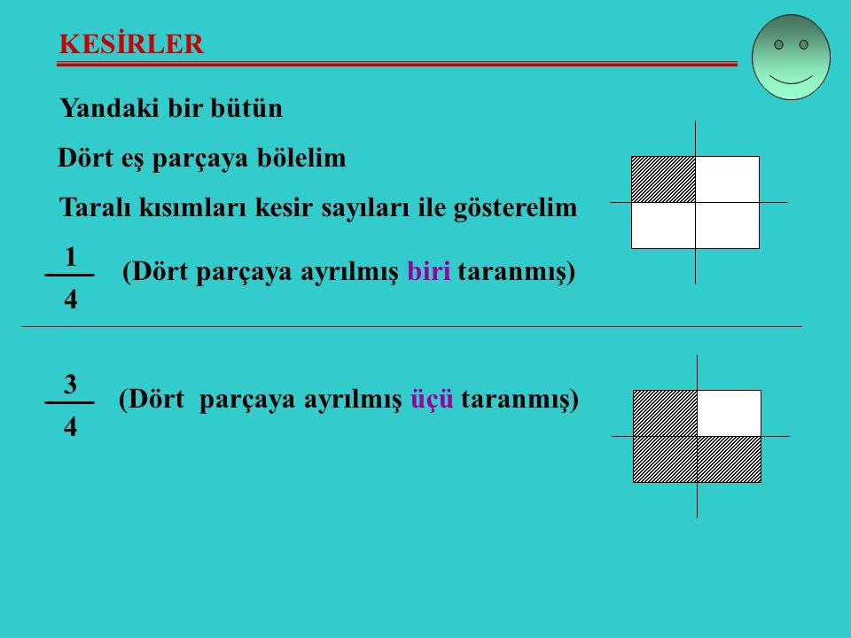 KESİRLER Yandaki bir bütün Dört eş parçaya bölelim Taralı kısımları kesir sayıları ile gösterelim 1 4 (Dört parçaya ayrılmış biri taranmış) 3 4 (Dört parçaya ayrılmış üçü taranmış)