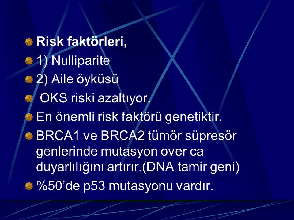 Risk faktörleri, 1) Nulliparite 2) Aile öyküsü OKS riski azaltıyor. En önemli risk faktörü genetiktir. BRCA1 ve BRCA2 tümör süpresör genlerinde mutasy