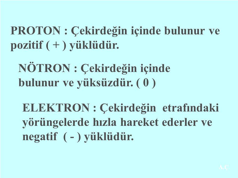 A.Ç PROTON : Çekirdeğin içinde bulunur ve pozitif ( + ) yüklüdür.
