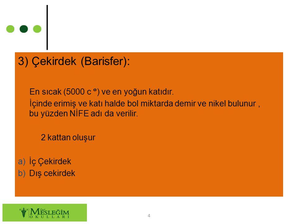 3) Çekirdek (Barisfer): En sıcak (5000 c ) ve en yoğun katıdır. İçinde erimiş ve katı halde bol miktarda demir ve nikel bulunur, bu yüzden NİFE adı da