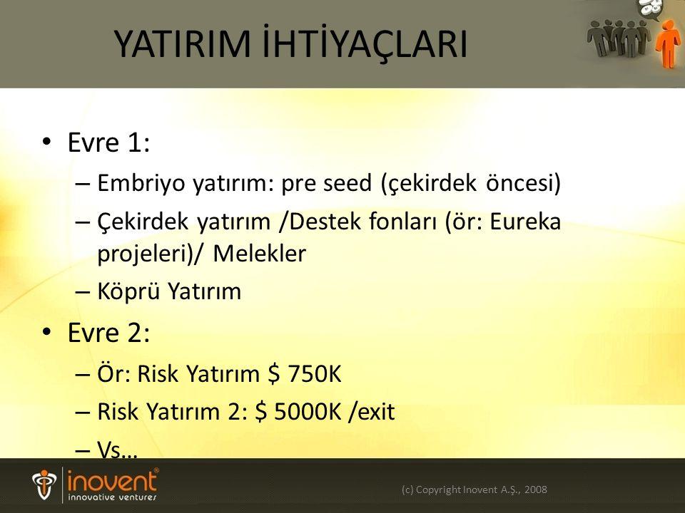 YATIRIM İHTİYAÇLARI Evre 1: – Embriyo yatırım: pre seed (çekirdek öncesi) – Çekirdek yatırım /Destek fonları (ör: Eureka projeleri)/ Melekler – Köprü Yatırım Evre 2: – Ör: Risk Yatırım $ 750K – Risk Yatırım 2: $ 5000K /exit – Vs… (c) Copyright Inovent A.Ş., 2008