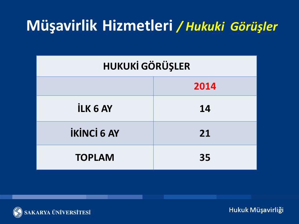 Hukuk Müşavirliği Müşavirlik Hizmetleri / Soruşturmalar 2014 ( Kırılım ) TOPLAM SORUŞTURMA41 A) CEZA SORUŞTURMASI32 1.