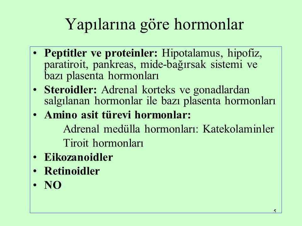 6 Depolanan ve depolanmayan hormonlar Peptit ve protein yapılı hormonlar, granüllü endoplazmik retikulumda sentez edildikten sonra Golgi sisteminde membranöz veziküller içinde depolanırlar Katekolaminler, suda çözünür özellikli proteinler olan kromograninler ve ATP ile birlikte granüllerde depolanırlar Tiroglobulin yapısındaki tiroit hormonları, tiroit follikülleri içinde depolanırlar Steroid hormonlar, sentez sonrası hemen salgılanırlar, depolanmazlar