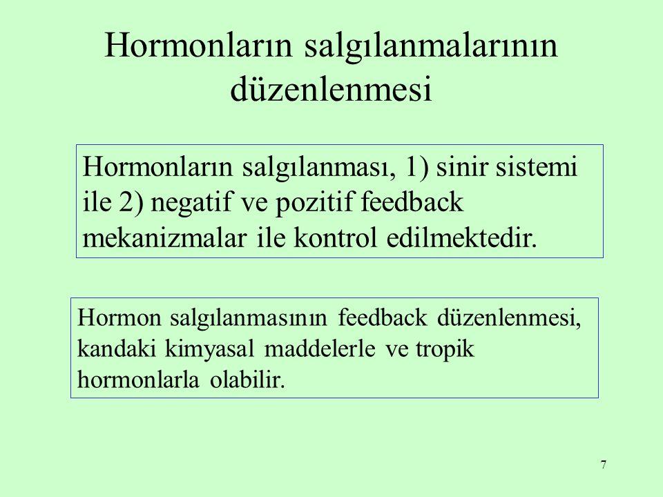 7 Hormonların salgılanmalarının düzenlenmesi Hormonların salgılanması, 1) sinir sistemi ile 2) negatif ve pozitif feedback mekanizmalar ile kontrol ed