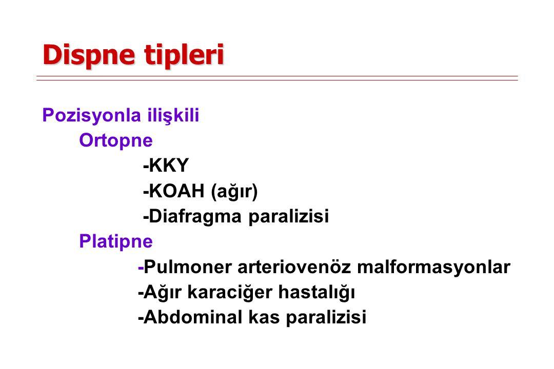 Dispne tipleri (2) Ortodeoksi: Platipneli hastada hipoksemi gelişmesi Trepopne: Tek taraflı yaygın akciğer hastalığı olanlarda lateral dekübitis pozisyonunda dispne