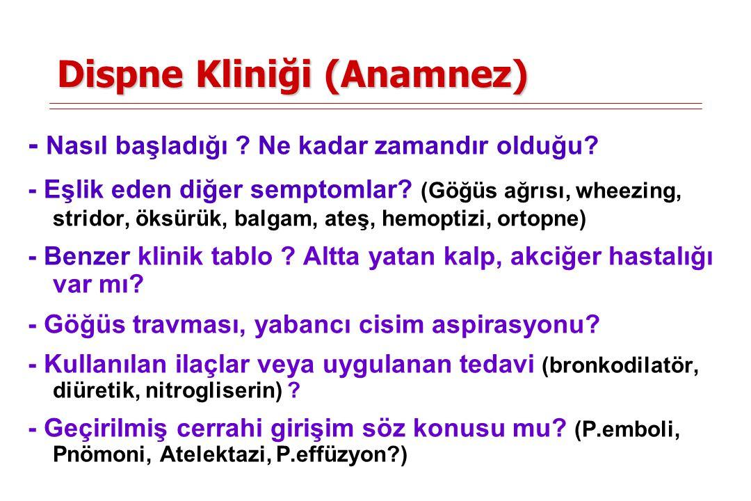 Akut Dispne Nedenleri Kronik dispne üzerinde gelişen akut dispne -KOAH atağı -Kronik kalp hastalıkları -İnterstisyel akciğer hastalığı -Tekrarlayan mikroemboliler -Göğüs deformitesi -Solunum kas hastalıkları Yeni gelişen akut dispne -Astım atağı -Pulmoner emboli -Spontan pnömotorax -Akciğer ödemi -Pnömoni, ARDS -Toraks travması -Plevral Effüzyon -Atelektazi -Pulmoner hemoraji -BHY obstrüksiyonu