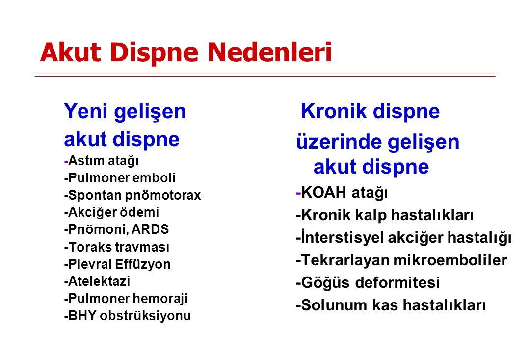 Dispne Kliniği (Fizik Muayene) Px Dispne + Hipotansiyon Kardiyojenik şok Hipovolemi Ağır astım atağı Dispne + P.Paradoksus (>20-30 mmHg ) Kardiyak tamponad