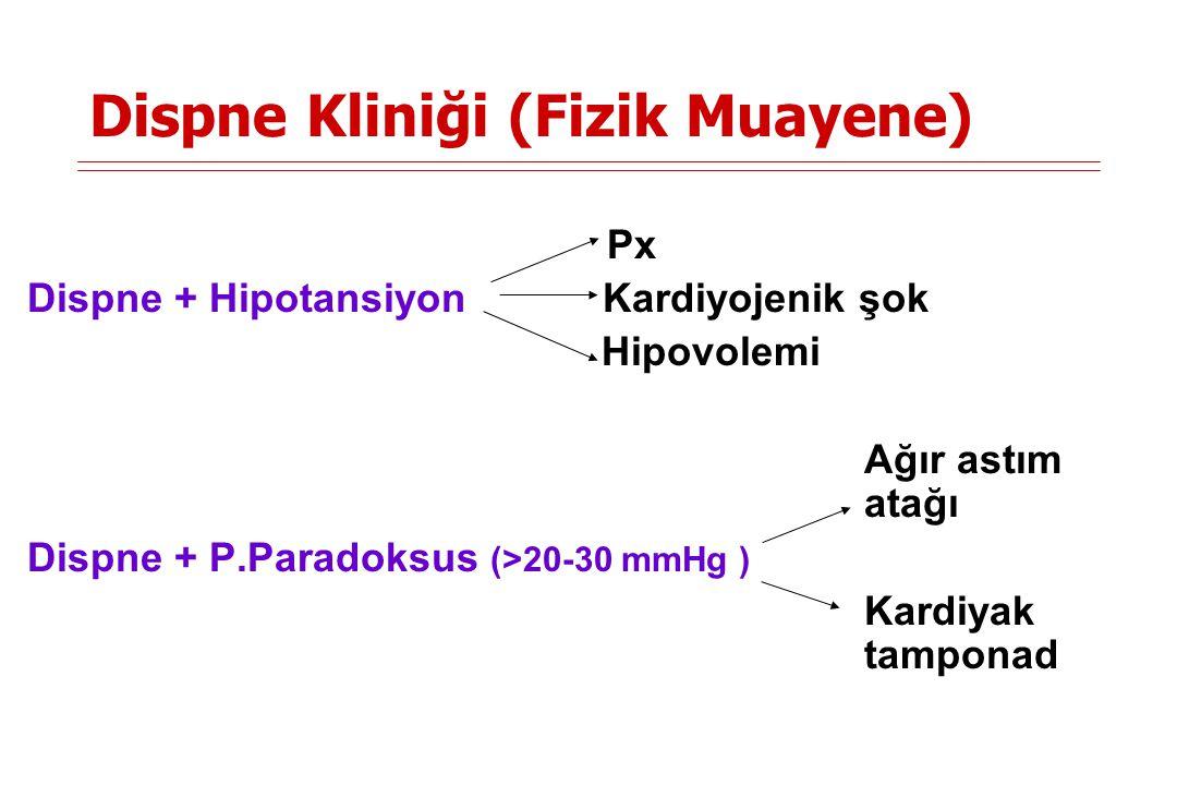 Dispne Kliniği (Anamnez+F M) Dispne +Stridor + Ses kısıklığı + Retraksiyon => ÜSY obstrüksiyonu Dispne + Yaygın ekspiratuar wheezing => Astım atağı Dispne + Bilateral inspiriyum sonu ral + VD, Ödem, S 3 gallop => Konjestif kalp yetersizliği Dispne + Plevral frotman => P.Emboli, epanşman