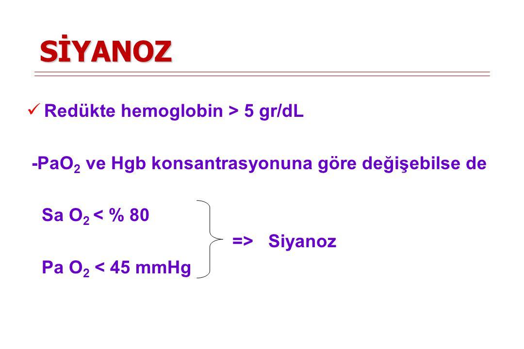 Siyanoz kavramı ve bazı hastalıklar Ciddi anemi: Hgb 10 gr/dL Pa0 2 < 37mmHg Sa O 2 < % 70 Polistemi: Hgb : 17.5 gr/dL Siyanoz Pa O 2 < 60mmHg SaO 2 < % 90